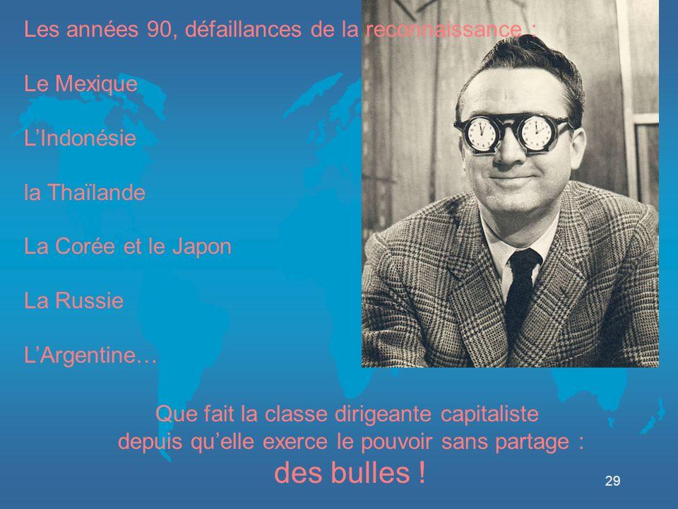 29 Que fait la classe dirigeante capitaliste depuis quelle exerce le pouvoir sans partage : des bulles .