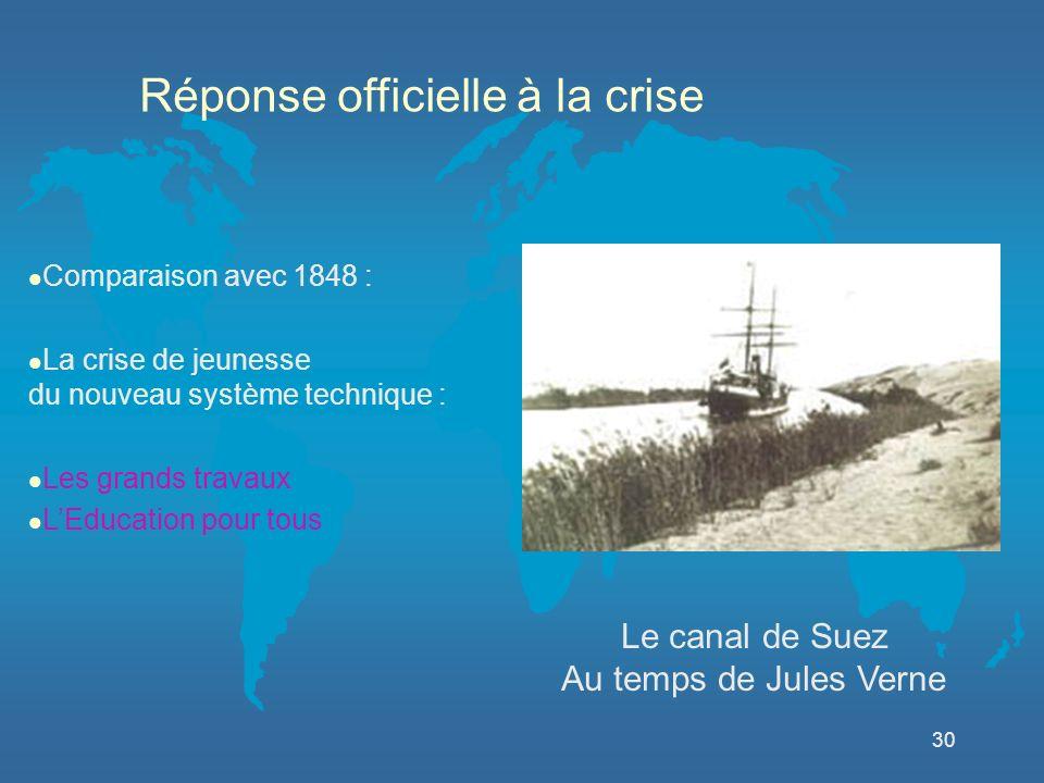 30 Le canal de Suez Au temps de Jules Verne Réponse officielle à la crise Comparaison avec 1848 : La crise de jeunesse du nouveau système technique : Les grands travaux LEducation pour tous