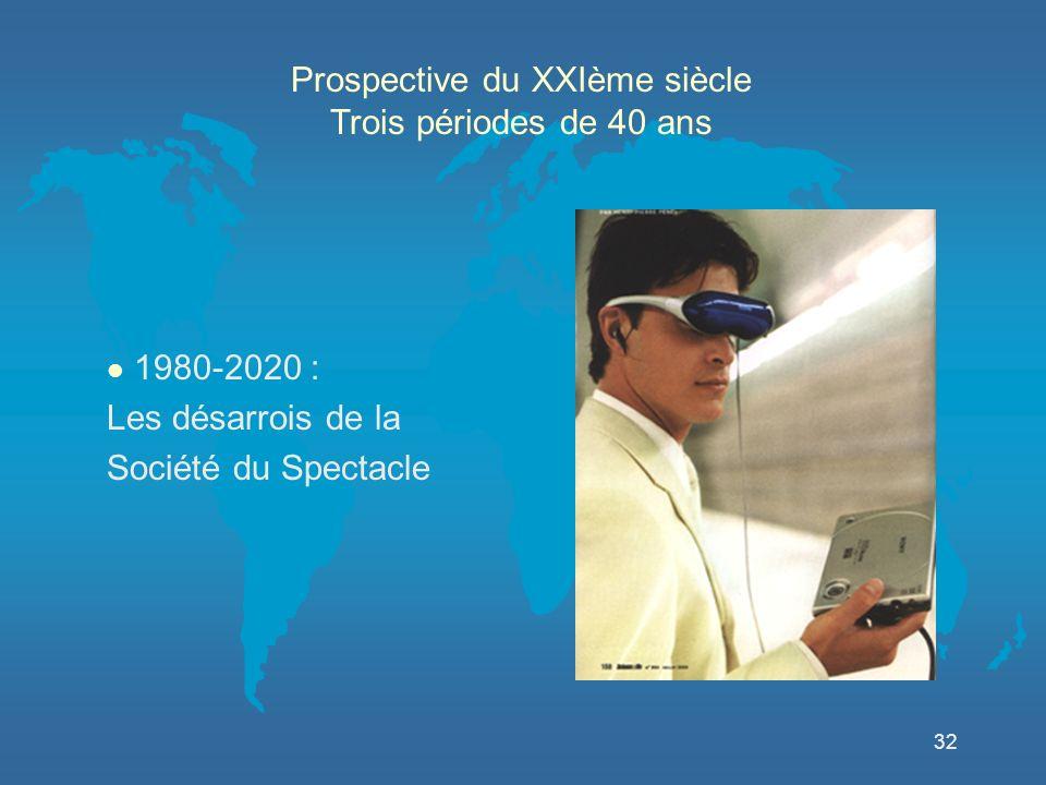 32 Prospective du XXIème siècle Trois périodes de 40 ans 1980-2020 : Les désarrois de la Société du Spectacle
