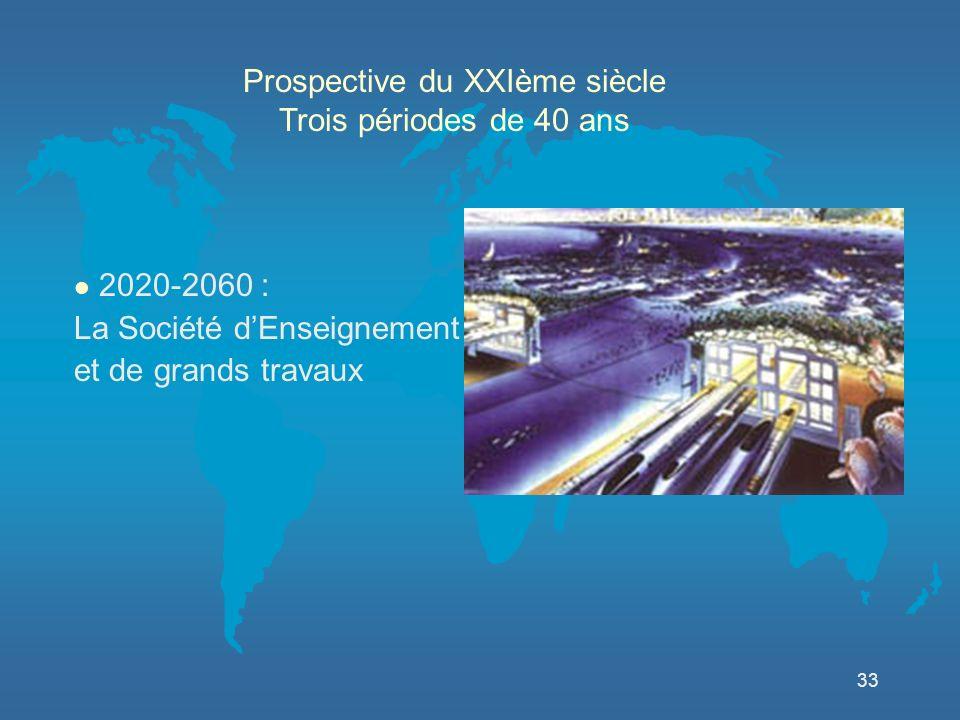 33 Prospective du XXIème siècle Trois périodes de 40 ans 2020-2060 : La Société dEnseignement et de grands travaux