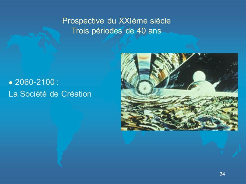 34 Prospective du XXIème siècle Trois périodes de 40 ans 2060-2100 : La Société de Création
