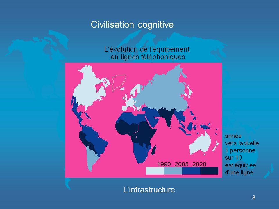 19 Les langages La propriété intellectuelle… La reconquête des « communs »