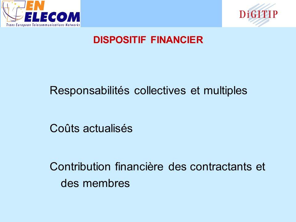 Responsabilités collectives et multiples Coûts actualisés Contribution financière des contractants et des membres DISPOSITIF FINANCIER