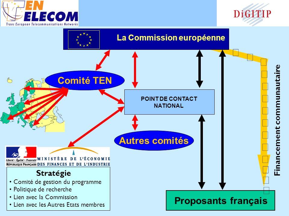 La dernière En phase avec Ten Télécom –Transition Info Society –Compétitivité –Cohésion économique et sociale –Création demploi En phase avec le marché –Innovant En phase avec le projet –Consortium, management, budget