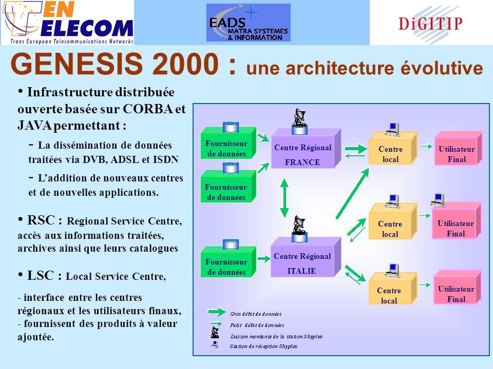 Infrastructure distribuée ouverte basée sur CORBA et JAVA permettant : - La dissémination de données traitées via DVB, ADSL et ISDN - Laddition de nouveaux centres et de nouvelles applications.