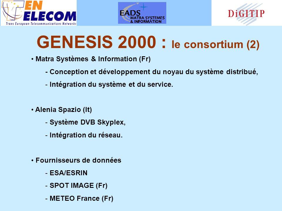 Matra Systèmes & Information (Fr) - Conception et développement du noyau du système distribué, - Intégration du système et du service.