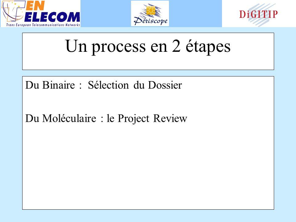 Un process en 2 étapes Du Binaire : Sélection du Dossier Du Moléculaire : le Project Review