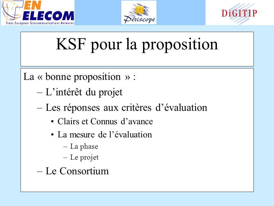 KSF pour la proposition La « bonne proposition » : –Lintérêt du projet –Les réponses aux critères dévaluation Clairs et Connus davance La mesure de lévaluation –La phase –Le projet –Le Consortium