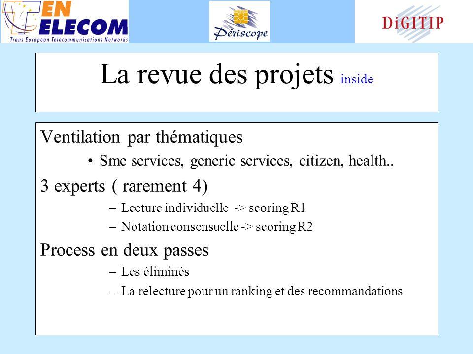 La revue des projets inside Ventilation par thématiques Sme services, generic services, citizen, health..