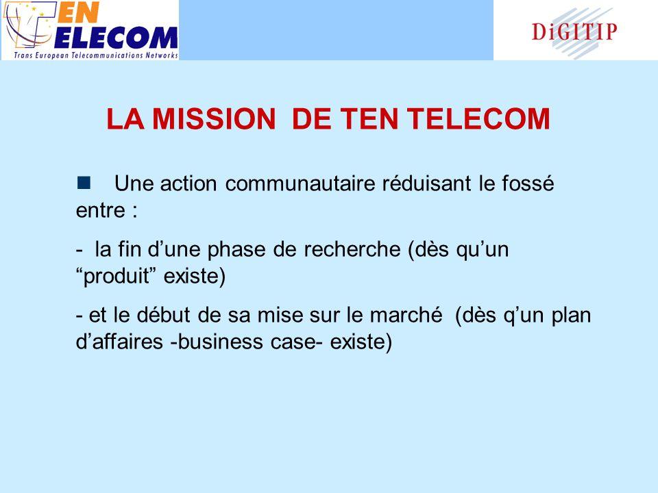 LA MISSION DE TEN TELECOM Une action communautaire réduisant le fossé entre : - la fin dune phase de recherche (dès quun produit existe) - et le début de sa mise sur le marché (dès qun plan daffaires -business case- existe)