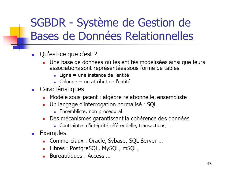 43 SGBDR - Système de Gestion de Bases de Données Relationnelles Qu'est-ce que c'est ? Une base de données où les entités modélisées ainsi que leurs a
