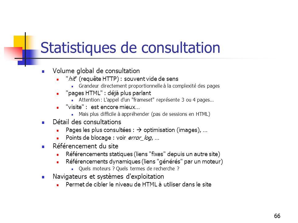 66 Statistiques de consultation Volume global de consultation