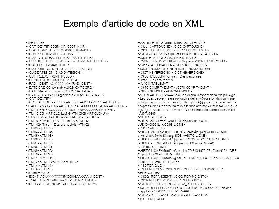 Exemple d article de code en XML IFIRM Code civil ACAXXXX)~)= 05 novembre 2002 29 dÂ@cembre 2003 AJOUR ACAXXXXXXXX ACAXXXXXXXX5XO0009AAXXAA 9 V Livre 1: Des personnes.