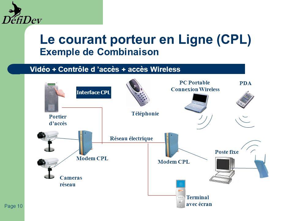 Page 10 Le courant porteur en Ligne (CPL) Exemple de Combinaison Réseau électrique Modem CPL Cameras réseau Modem CPL Poste fixe Vidéo + Contrôle d ac