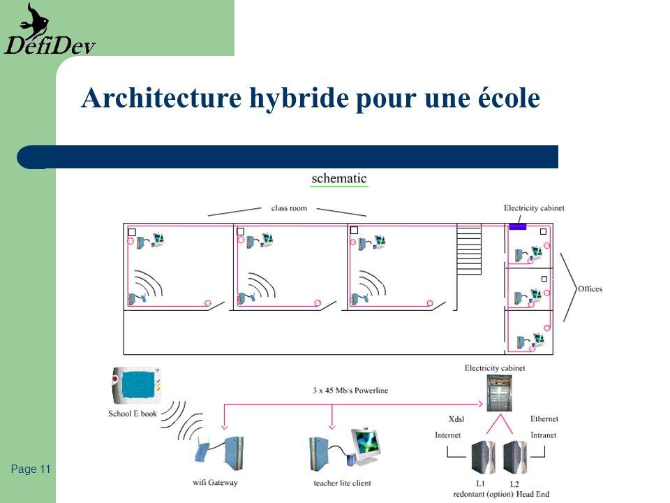 Page 11 Architecture hybride pour une école
