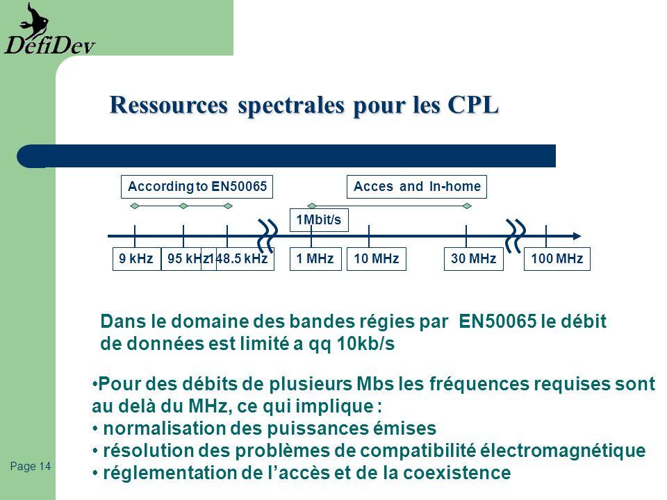 Page 14 Ressources spectrales pour les CPL Ressources spectrales pour les CPL 9 kHz95 kHz148.5 kHz1 MHz10 MHz30 MHz100 MHz According to EN50065Acces a