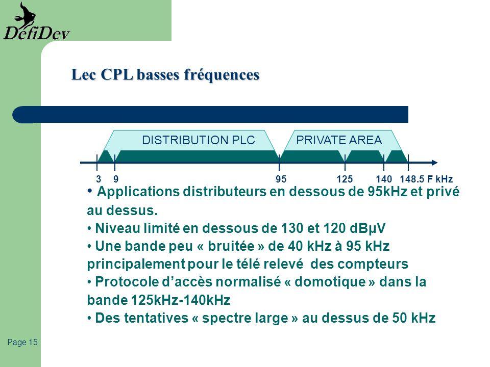 Page 15 Lec CPL basses fréquences 995148.53125140F kHz DISTRIBUTION PLCPRIVATE AREA Applications distributeurs en dessous de 95kHz et privé au dessus.