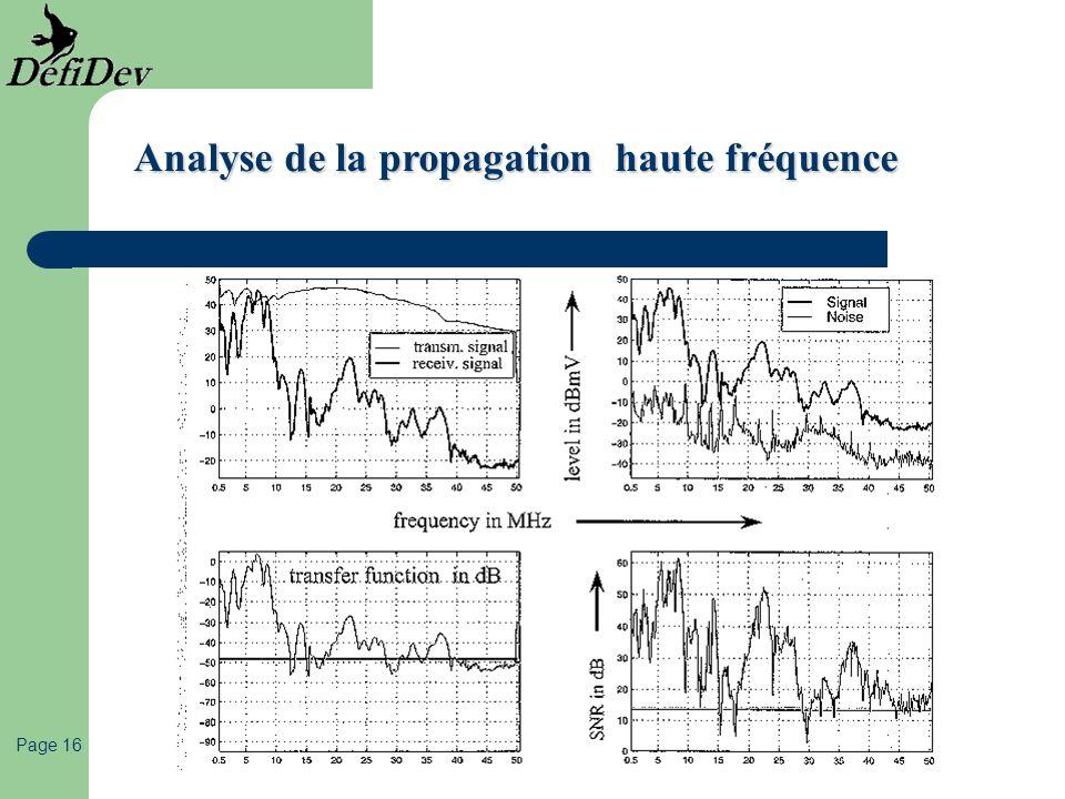 Page 16 Analyse de la propagation haute fréquence