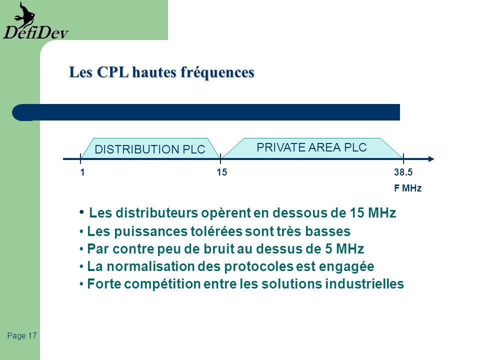 Page 17 Les CPL hautes fréquences 15 38.51 F MHz DISTRIBUTION PLC PRIVATE AREA PLC Les distributeurs opèrent en dessous de 15 MHz Les puissances tolér