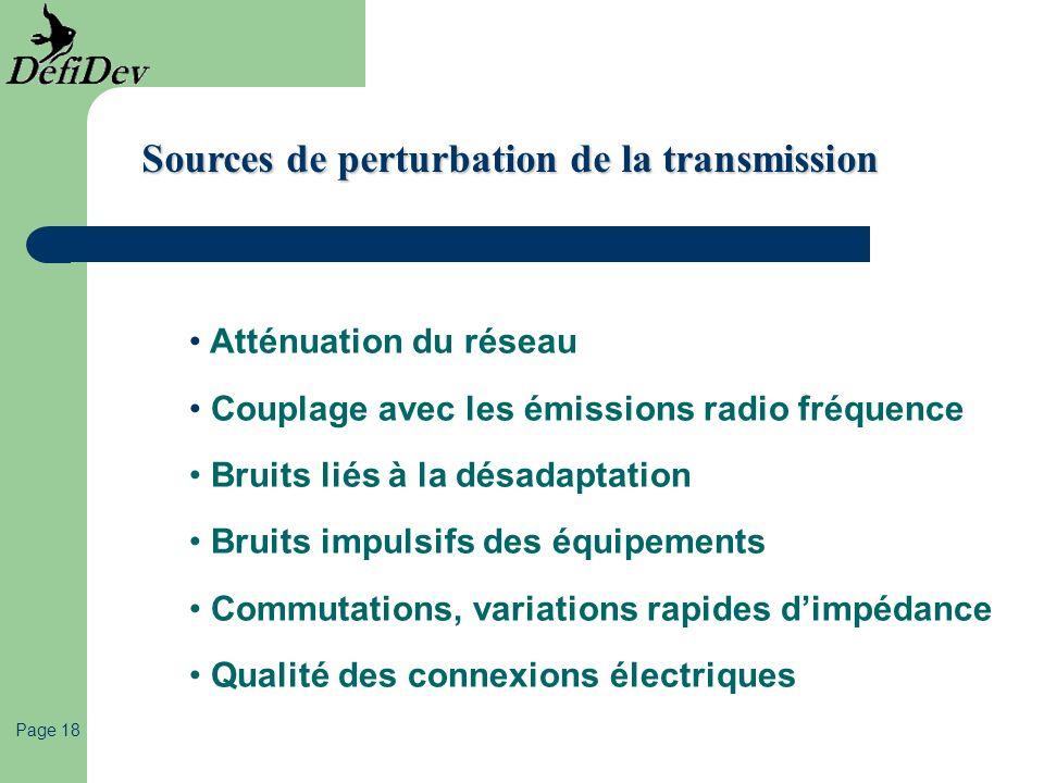 Page 18 Sources de perturbation de la transmission Atténuation du réseau Couplage avec les émissions radio fréquence Bruits liés à la désadaptation Br