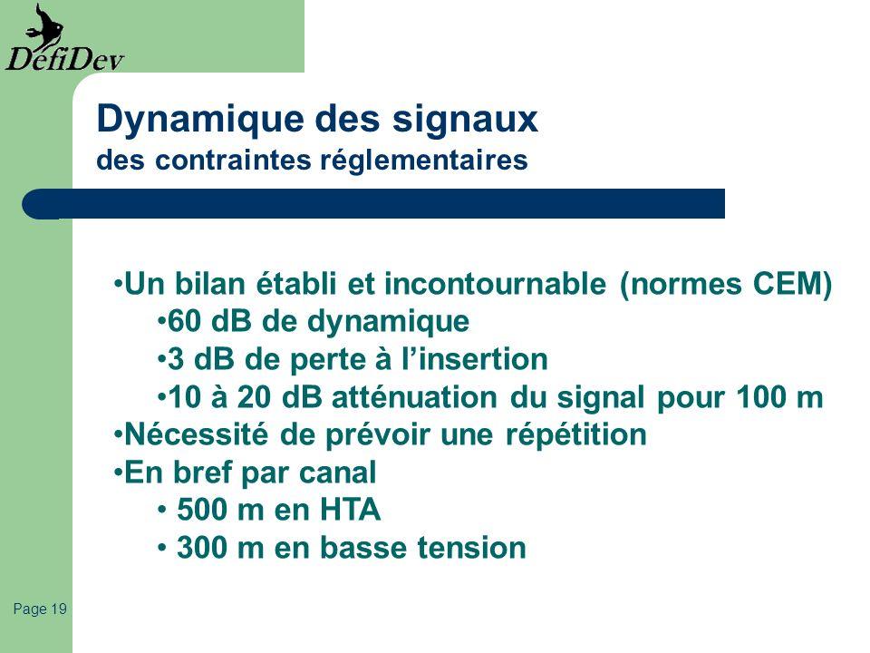 Page 19 Dynamique des signaux des contraintes réglementaires Un bilan établi et incontournable (normes CEM) 60 dB de dynamique 3 dB de perte à linsert