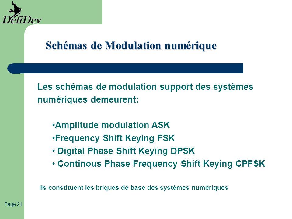 Page 21 Schémas de Modulation numérique Les schémas de modulation support des systèmes numériques demeurent: Amplitude modulation ASK Frequency Shift