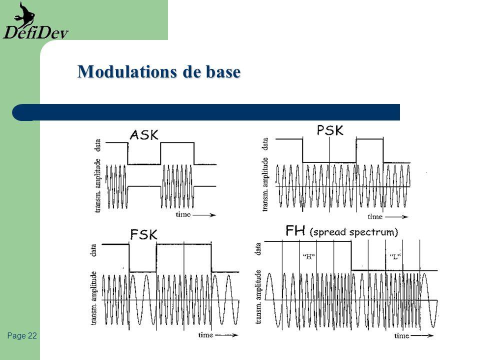 Page 22 Modulations de base