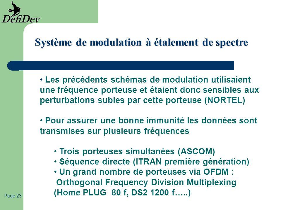 Page 23 Système de modulation à étalement de spectre Les précédents schémas de modulation utilisaient une fréquence porteuse et étaient donc sensibles