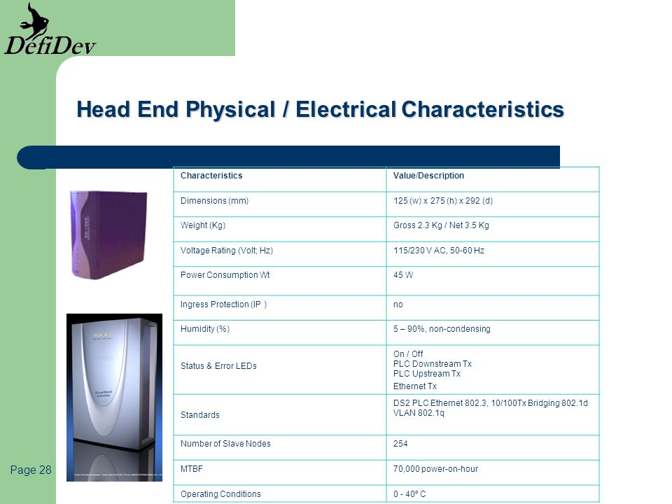 Page 28 Head End Physical / Electrical Characteristics CharacteristicsValue/Description Dimensions (mm)125 (w) x 275 (h) x 292 (d) Weight (Kg)Gross 2.