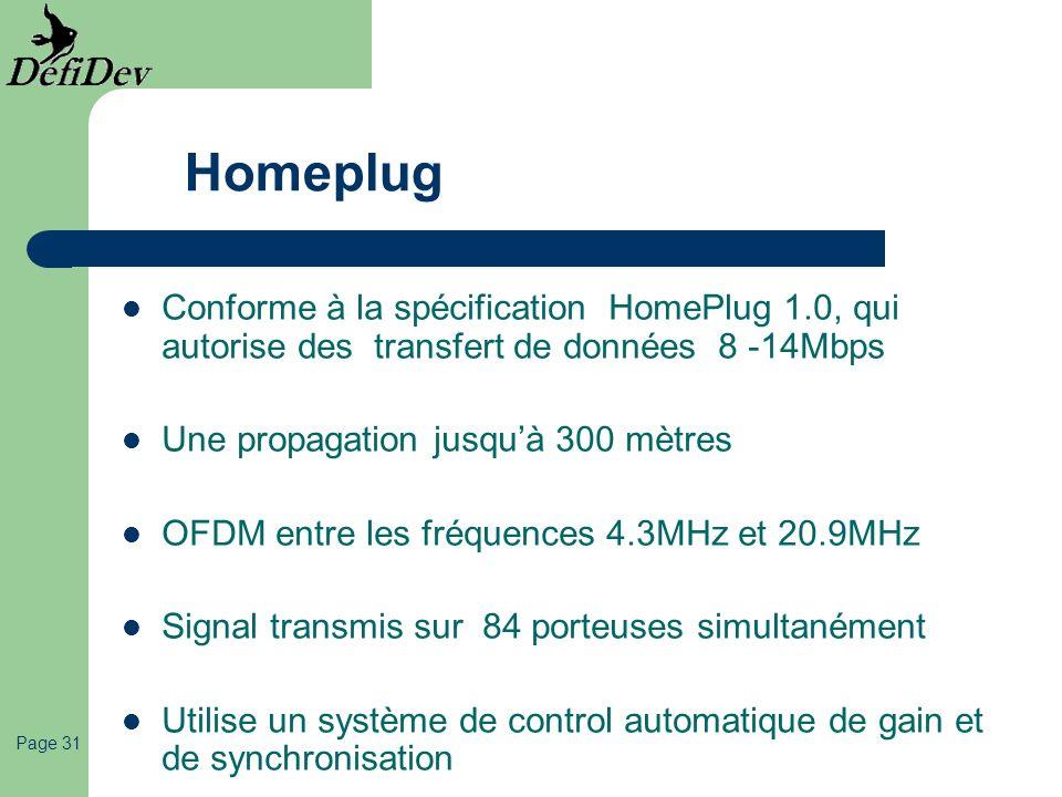 Page 31 Homeplug Conforme à la spécification HomePlug 1.0, qui autorise des transfert de données 8 -14Mbps Une propagation jusquà 300 mètres OFDM entr