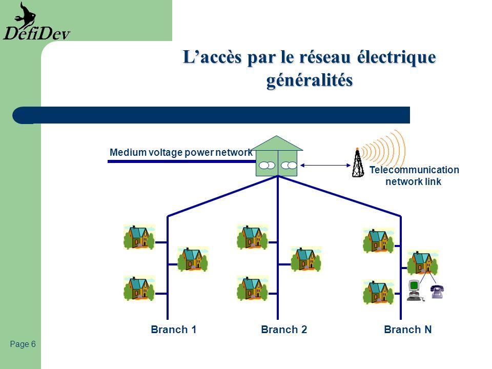 Page 6 Laccès par le réseau électrique généralités Medium voltage power network Telecommunication network link Branch 1Branch 2Branch N