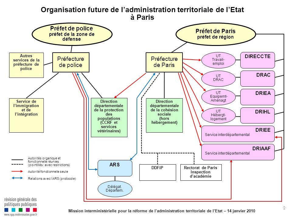 2 Organisation future de ladministration territoriale de lEtat à Paris Préfecture de Paris DRIHL DIRECCTE DRIAAF Service interdépartemental DRIEA Dire