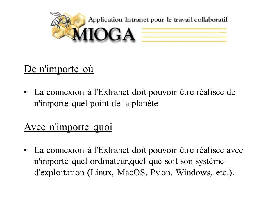 Mioga : application de groupware en Perl Mioga est constitué d un ensemble de composants logiciels structuré autour d un serveur Apache sous Linux et d un interpréteur Perl.