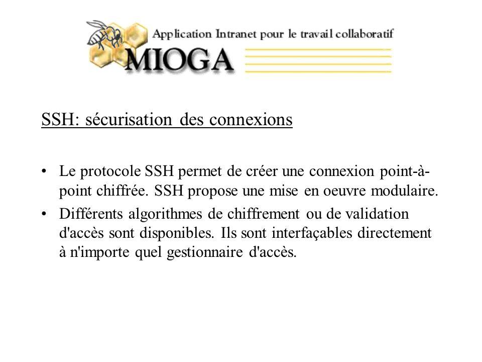 Partage de documents Mioga permet la publication et le partage de documents avec un système de droits d accès évolué Moteur de recherche Mioga comporte un moteur de recherche sur l ensemble des documents : –les documents placés par les utilisateurs –les documents référencés par les utilisateurs par une URL –En outre, le moteur de recherche doit être compatible avec les formats HTML, ASCII, PDF et Word.