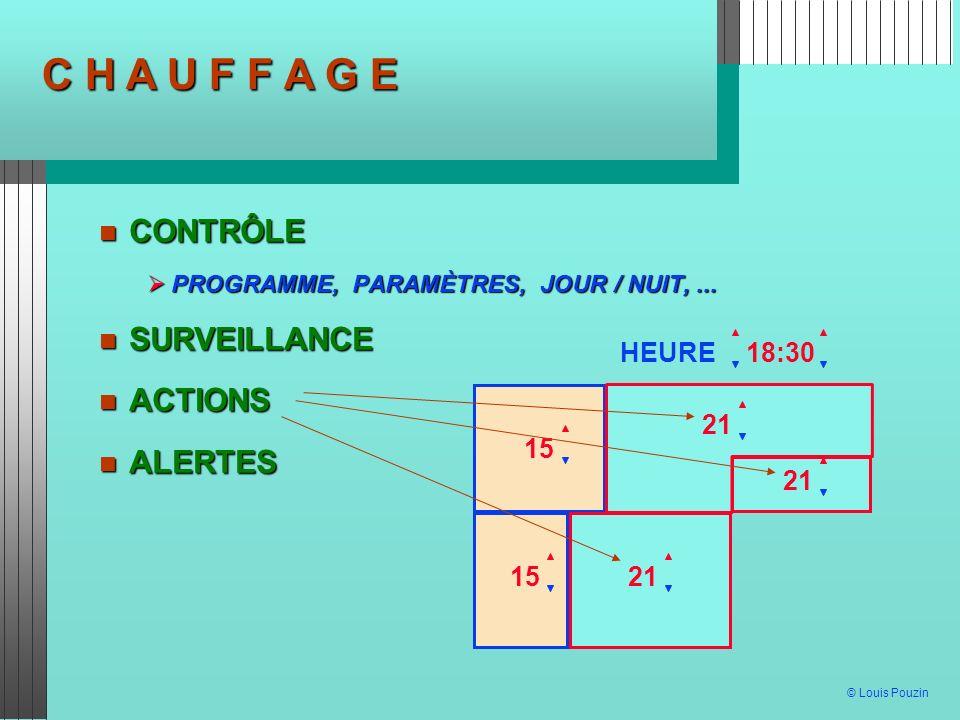 © Louis Pouzin C H A U F F A G E 15 21 HEURE18:30 CONTRÔLE CONTRÔLE PROGRAMME, PARAMÈTRES, JOUR / NUIT,... PROGRAMME, PARAMÈTRES, JOUR / NUIT,... SURV