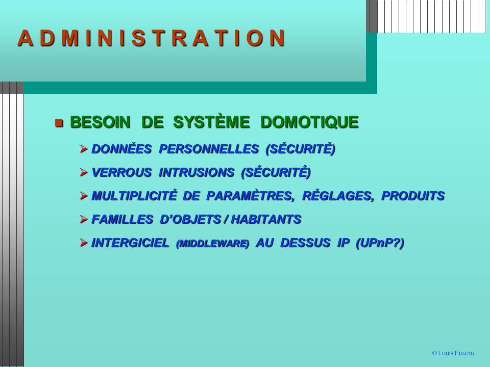 © Louis Pouzin A D M I N I S T R A T I O N BESOIN DE SYSTÈME DOMOTIQUE BESOIN DE SYSTÈME DOMOTIQUE DONNÉES PERSONNELLES (SÉCURITÉ) DONNÉES PERSONNELLE