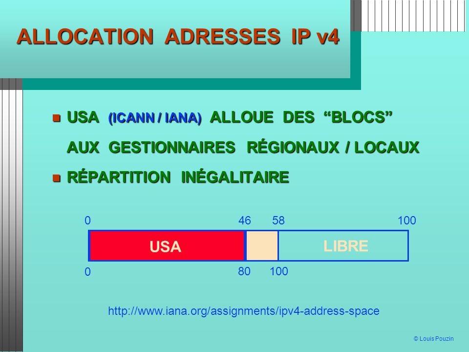 © Louis Pouzin ALLOCATION ADRESSES IP v4 USA (ICANN / IANA) ALLOUE DES BLOCS USA (ICANN / IANA) ALLOUE DES BLOCS AUX GESTIONNAIRES RÉGIONAUX / LOCAUX AUX GESTIONNAIRES RÉGIONAUX / LOCAUX RÉPARTITION INÉGALITAIRE RÉPARTITION INÉGALITAIRE USA LIBRE 04658100 0 80 http://www.iana.org/assignments/ipv4-address-space