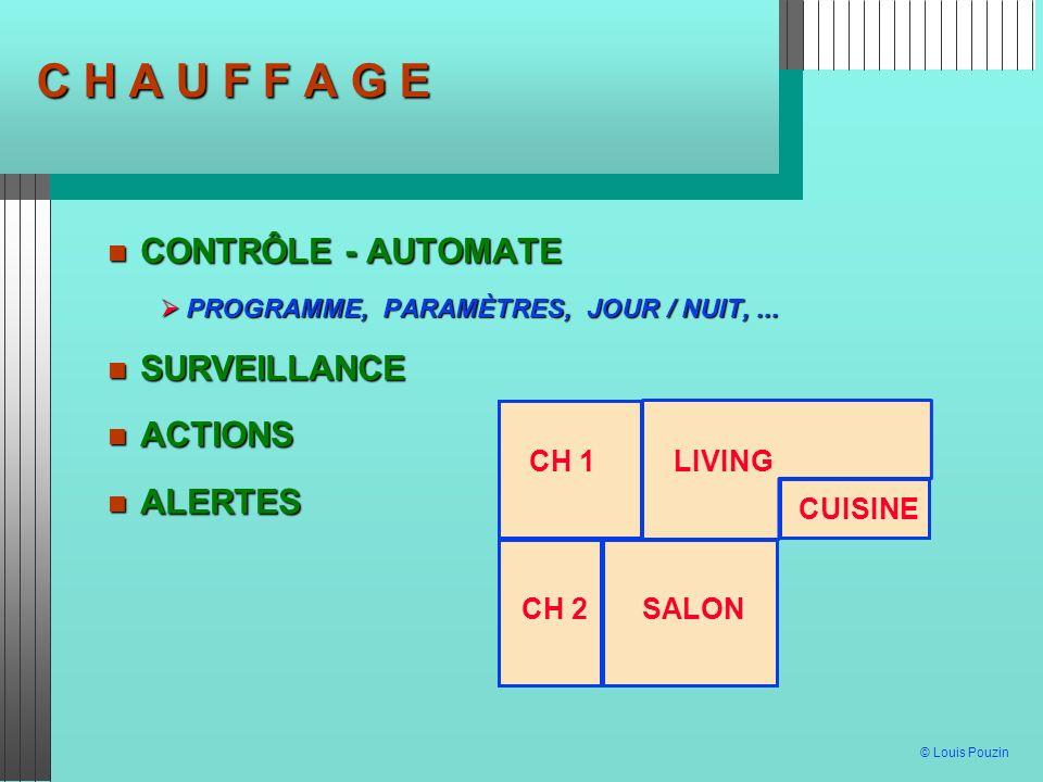 © Louis Pouzin C H A U F F A G E CH 1 CH 2 LIVING SALON CUISINE CONTRÔLE - AUTOMATE CONTRÔLE - AUTOMATE PROGRAMME, PARAMÈTRES, JOUR / NUIT,... PROGRAM