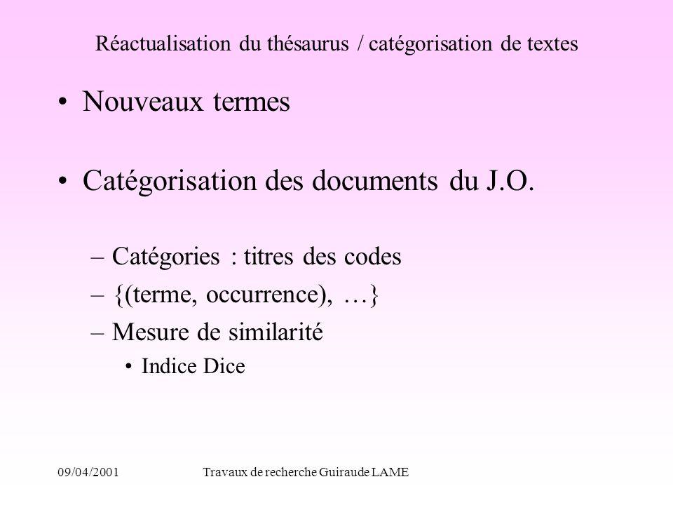 09/04/2001Travaux de recherche Guiraude LAME Réactualisation du thésaurus / catégorisation de textes Nouveaux termes Catégorisation des documents du J