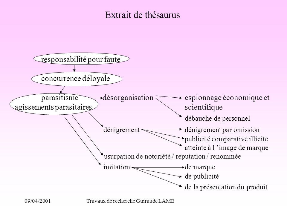 09/04/2001Travaux de recherche Guiraude LAME responsabilité pour faute concurrence déloyale parasitisme désorganisation espionnage économique et agiss