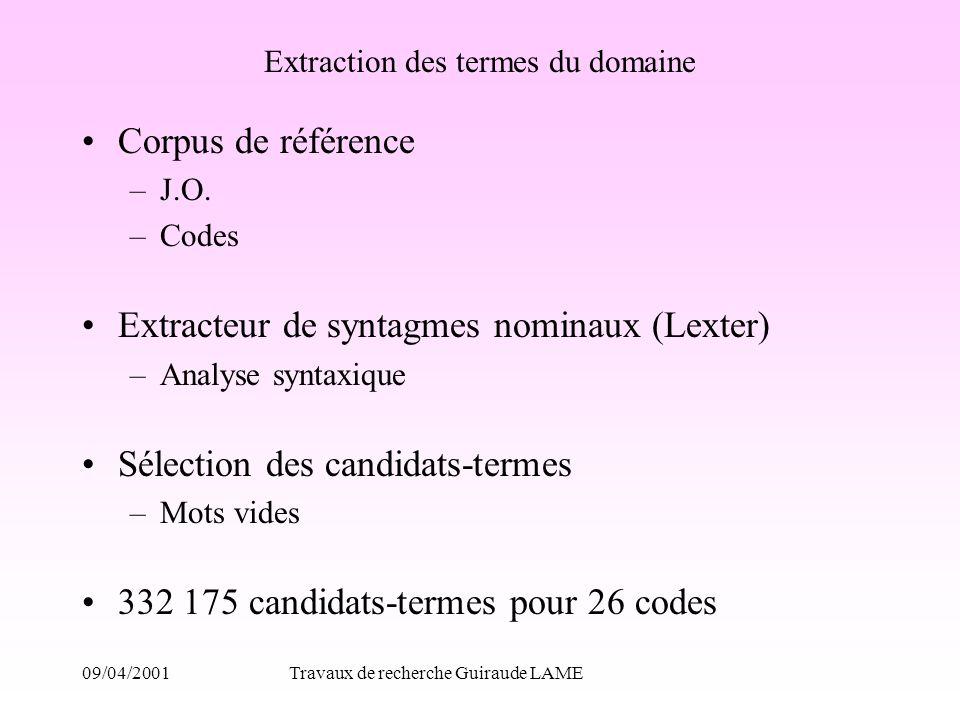 09/04/2001Travaux de recherche Guiraude LAME Extraction des termes du domaine Corpus de référence –J.O. –Codes Extracteur de syntagmes nominaux (Lexte