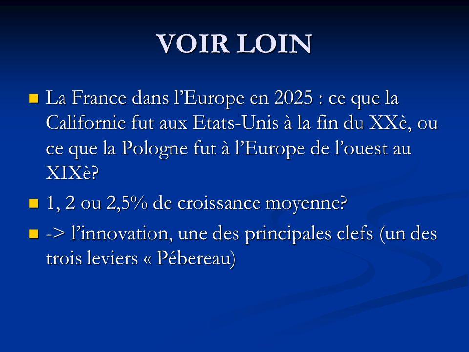 VOIR LOIN La France dans lEurope en 2025 : ce que la Californie fut aux Etats-Unis à la fin du XXè, ou ce que la Pologne fut à lEurope de louest au XIXè.