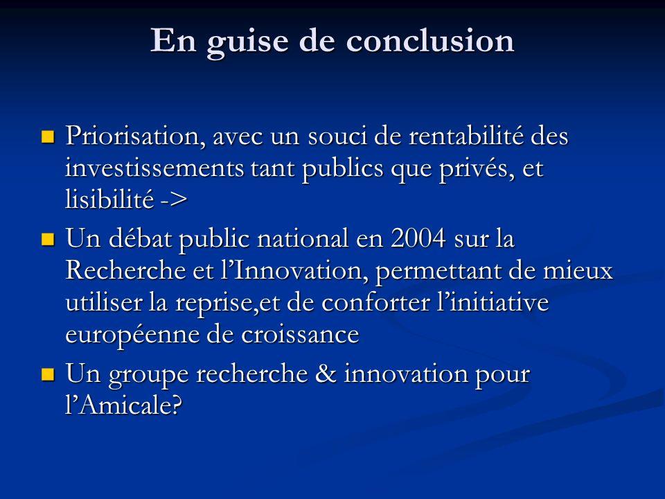 En guise de conclusion Priorisation, avec un souci de rentabilité des investissements tant publics que privés, et lisibilité -> Priorisation, avec un souci de rentabilité des investissements tant publics que privés, et lisibilité -> Un débat public national en 2004 sur la Recherche et lInnovation, permettant de mieux utiliser la reprise,et de conforter linitiative européenne de croissance Un débat public national en 2004 sur la Recherche et lInnovation, permettant de mieux utiliser la reprise,et de conforter linitiative européenne de croissance Un groupe recherche & innovation pour lAmicale.