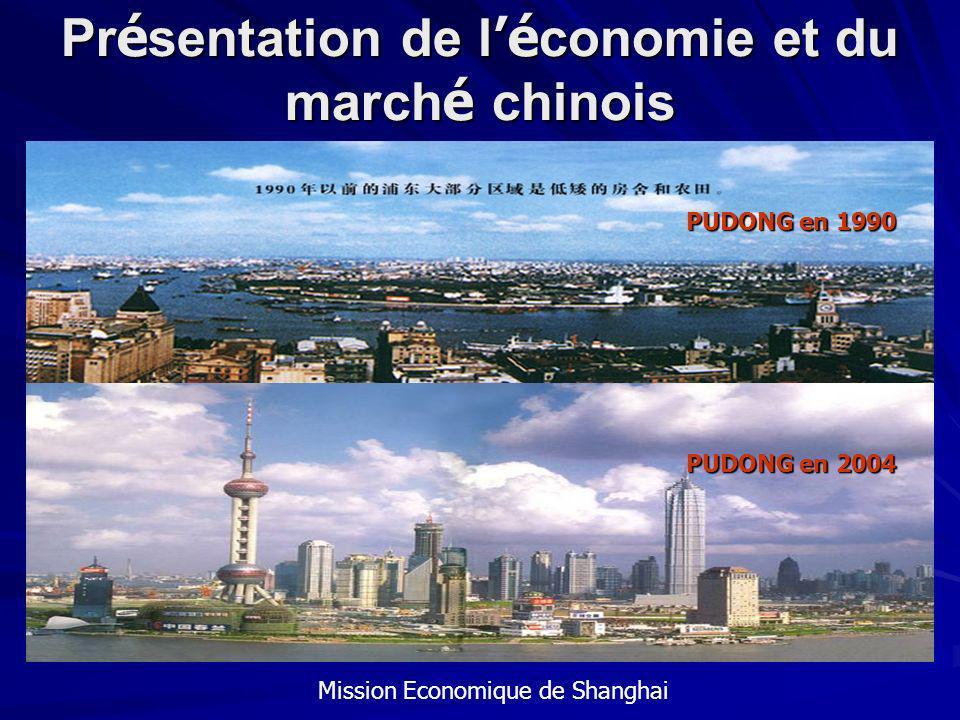 Pr é sentation de l é conomie et du march é chinois PUDONG en 1990 PUDONG en 2004 Mission Economique de Shanghai