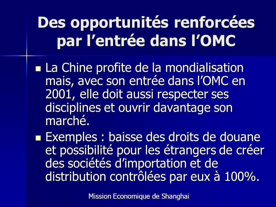 Des opportunités renforcées par lentrée dans lOMC La Chine profite de la mondialisation mais, avec son entrée dans lOMC en 2001, elle doit aussi respecter ses disciplines et ouvrir davantage son marché.