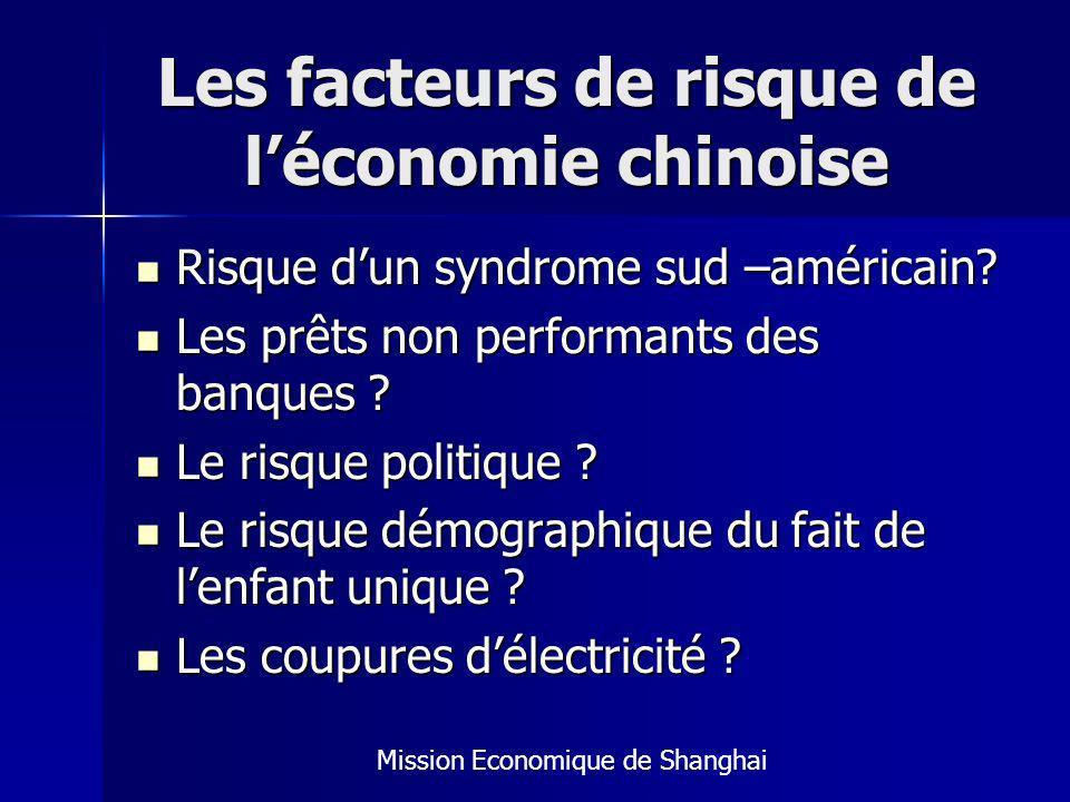 Les facteurs de risque de léconomie chinoise Risque dun syndrome sud –américain.