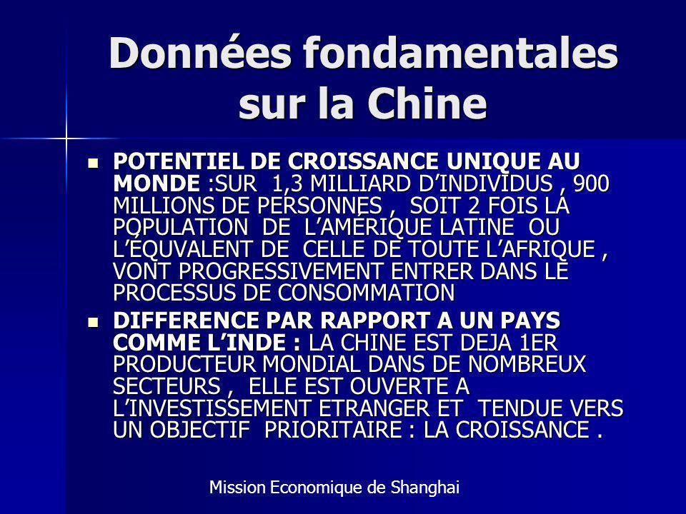 Données fondamentales sur la Chine POTENTIEL DE CROISSANCE UNIQUE AU MONDE :SUR 1,3 MILLIARD DINDIVIDUS, 900 MILLIONS DE PERSONNES, SOIT 2 FOIS LA POPULATION DE LAMÉRIQUE LATINE OU LÉQUVALENT DE CELLE DE TOUTE LAFRIQUE, VONT PROGRESSIVEMENT ENTRER DANS LE PROCESSUS DE CONSOMMATION POTENTIEL DE CROISSANCE UNIQUE AU MONDE :SUR 1,3 MILLIARD DINDIVIDUS, 900 MILLIONS DE PERSONNES, SOIT 2 FOIS LA POPULATION DE LAMÉRIQUE LATINE OU LÉQUVALENT DE CELLE DE TOUTE LAFRIQUE, VONT PROGRESSIVEMENT ENTRER DANS LE PROCESSUS DE CONSOMMATION DIFFERENCE PAR RAPPORT A UN PAYS COMME LINDE : LA CHINE EST DEJA 1ER PRODUCTEUR MONDIAL DANS DE NOMBREUX SECTEURS, ELLE EST OUVERTE A LINVESTISSEMENT ETRANGER ET TENDUE VERS UN OBJECTIF PRIORITAIRE : LA CROISSANCE.
