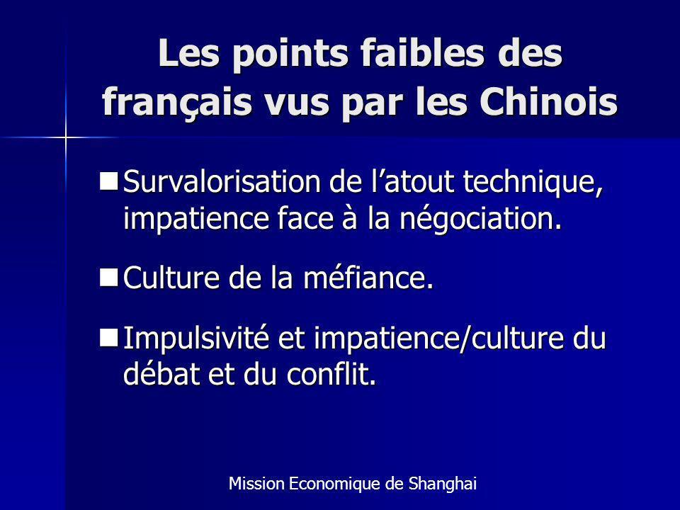 Les points faibles des français vus par les Chinois Survalorisation de latout technique, impatience face à la négociation.