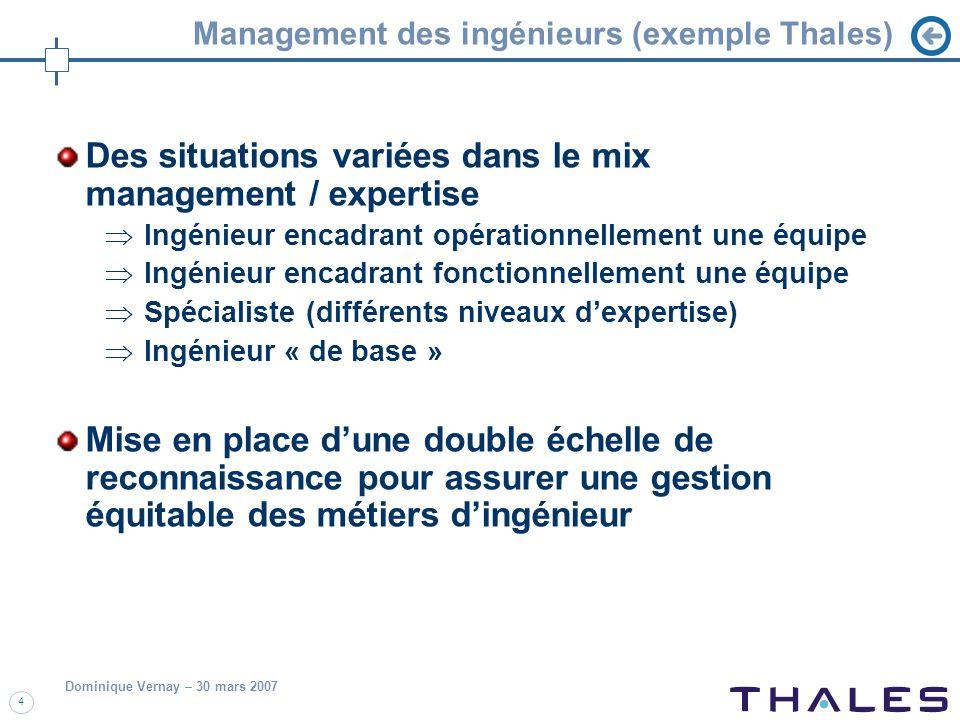 Dominique Vernay – 30 mars 2007 5 Outil de gestion des familles professionnelles 12 11 10 9 8 7 654321654321 9 8 Spécialistes Managers Niveau dentrée des ingénieurs Niveau dentrée des techniciens Mobilité Echelle de 12 niveaux dexpertise / de responsabilité (exemple Thales)