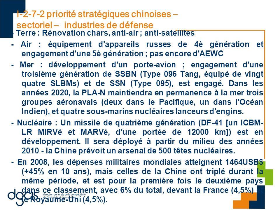 I-2-7-2 priorité stratégiques chinoises – sectoriel – industries de défense - Terre : Rénovation chars, anti-air ; anti-satellites - Air : équipement